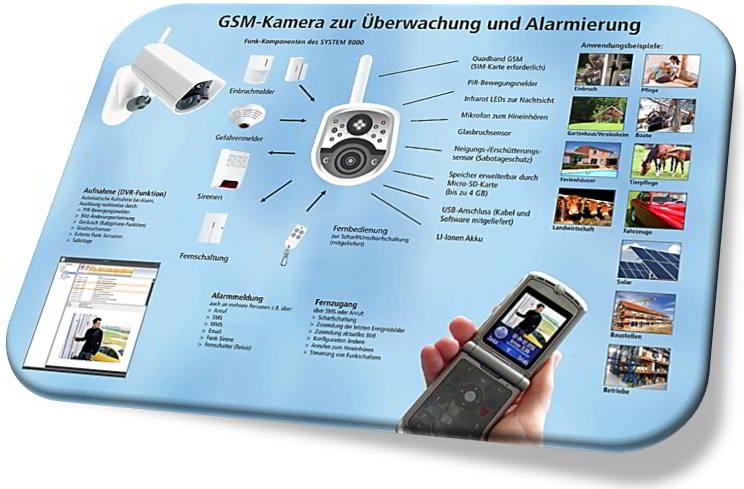Alarmanlage Kamera EYE-02 GSM_Kamera