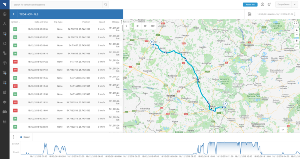 TrustTrack real-time GPS Tracking Flottenmanagement-Plattform